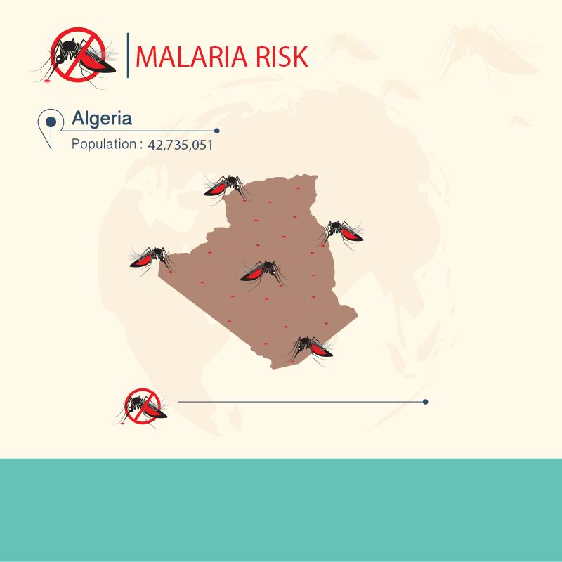 malaria vaccination traveling to algeria