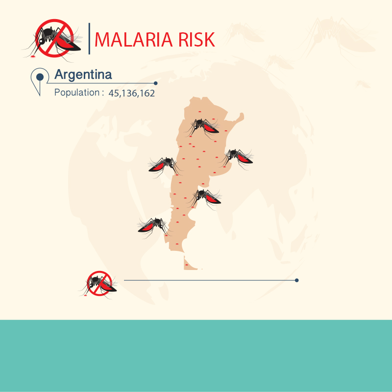 malaria vaccination traveling to argentina