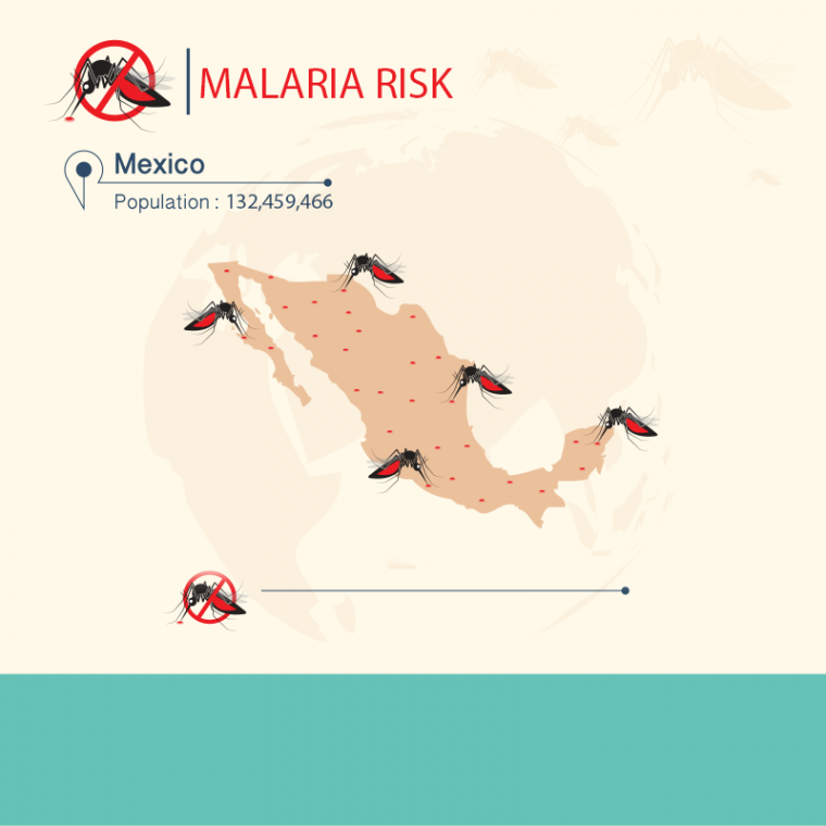 malaria vaccination traveling to mexico