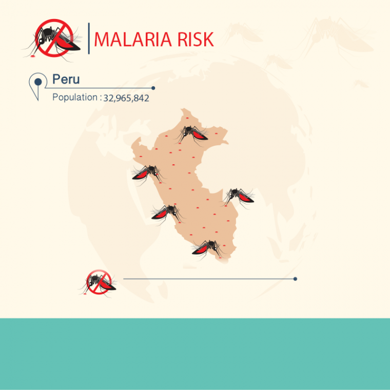 malaria vaccination traveling to peru